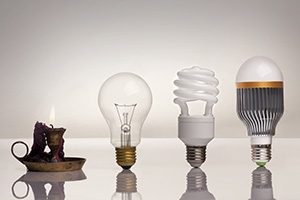 Light evolution from candle to light bulb