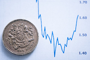 One pound coin on top of a financial graph