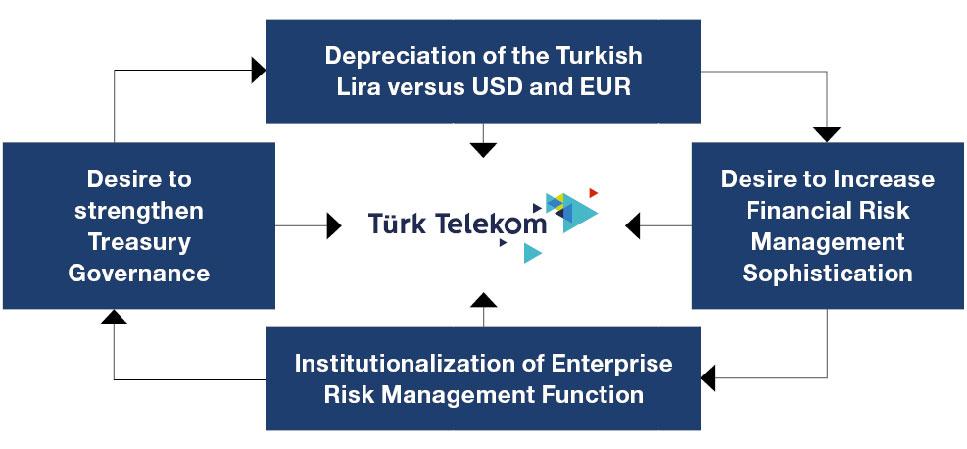 asa-2016-case-study-26-bfes-hc-turk-telekom-figure-01-967x449