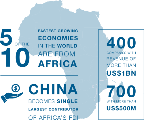 Infographics Africa 1