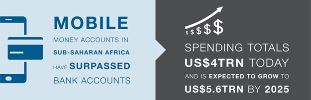 Infographics Africa 2