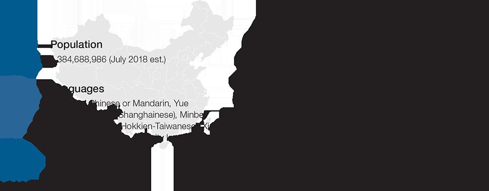 China information