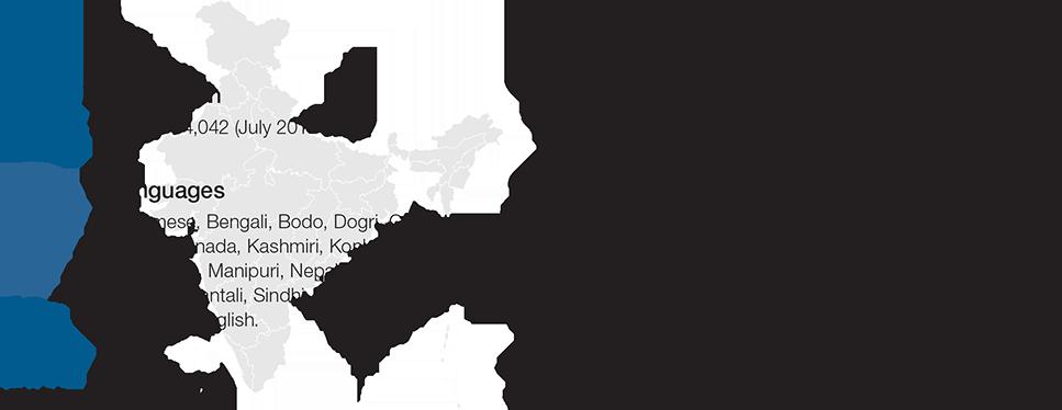 India information